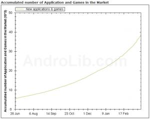 Grafico 40000 2