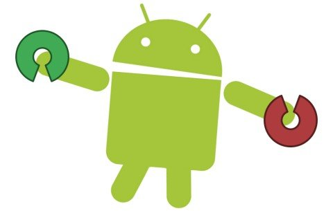 Android OS open. Ma quanto?
