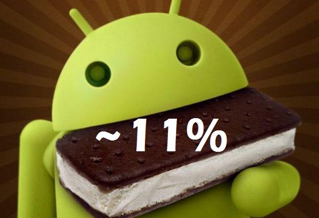 android ics giugno 2012 11