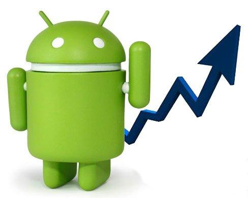 android_crescita