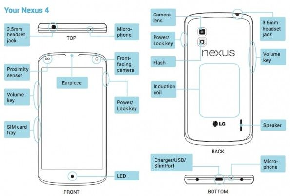 Nexus-4-guide