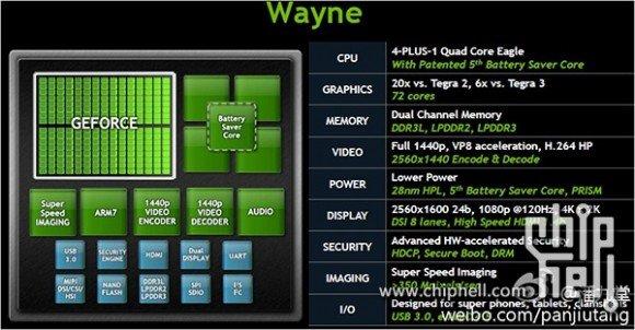 wayne-580x302