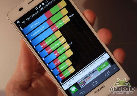 Ascend P6 Benchmark