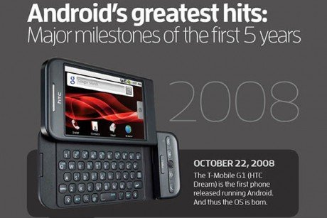 Android milestones infographic 100058551 large