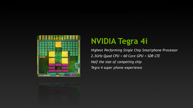 Tegra-4i