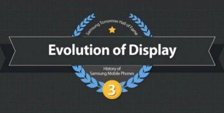 Evolution des Displays