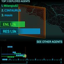 Punteggio Regionale (alias punteggio della cella in cui ci troviamo)