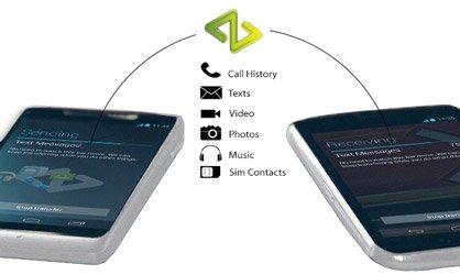 Motorola migrate white