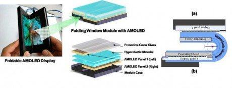 Samsung seamless folding amoled design e1389619134710