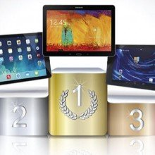 10.1-tablet-wins