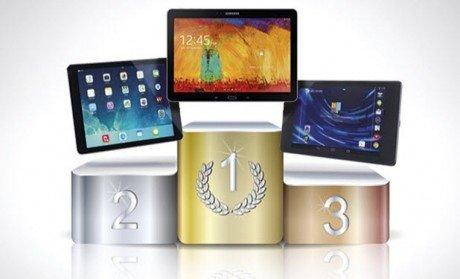 10.1 tablet wins