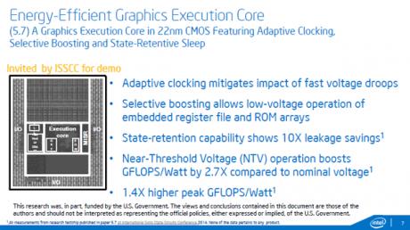 Intel Labs GPU 22nm