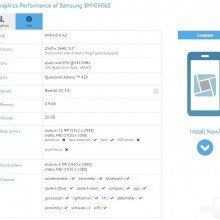 High-powered-Galaxy-S5-candidate-SM-G906S-exposed