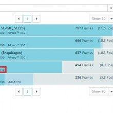 SM-G906S-benchmark-scores (1)