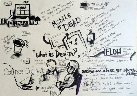 Nexusae0 Sketch by Susan Lin