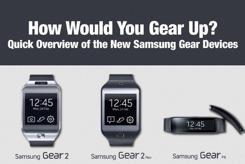 Gear-Infographic-e1401439088367