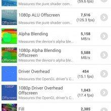 slashgear_lgg3_benchmark_24-576x1024