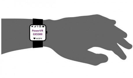 PowerVR GX5300 smartwatch