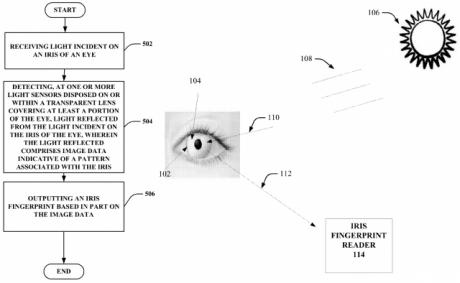 Google iris scanner 640x394