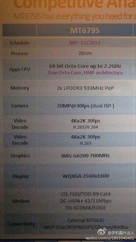 mediatek-mt6795.jpg,qfit=1024,P2C1024.pagespeed.ce.lmwp9N2cy4