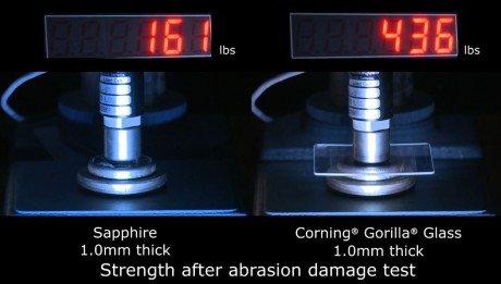 Zaffiro vs gorilla glass e1405541540215