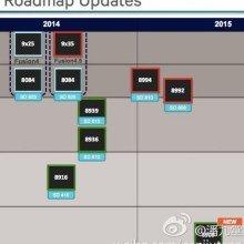 Qualcomm_leaked_roadmap