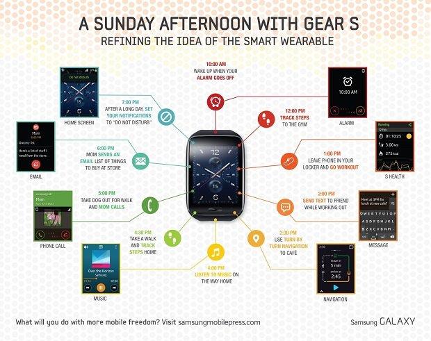 Samsung_Gear_S_02_1200