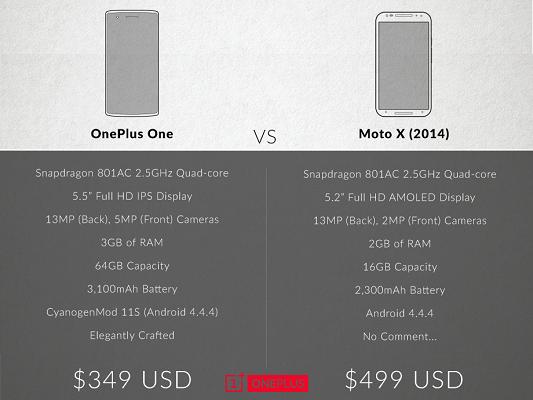 OnePlus sfotte il Moto X 2014 e Motorola gli risponde