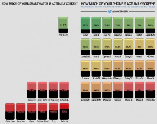smartwatch-infographic-1024x808