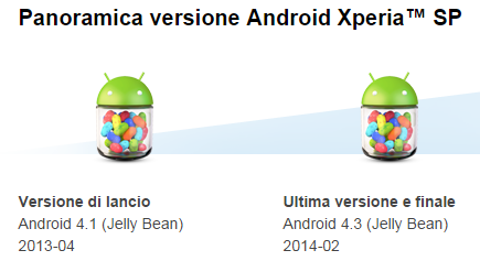 sony xperia sp android 4.4 mai