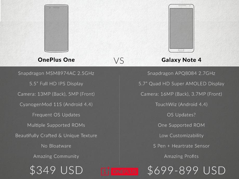 OnePlus contro Samsung Galaxy Note 4: al via il giveaway
