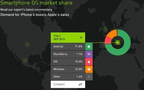 Android Italia e1414609501545
