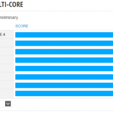 Nexus 9 Multi Core