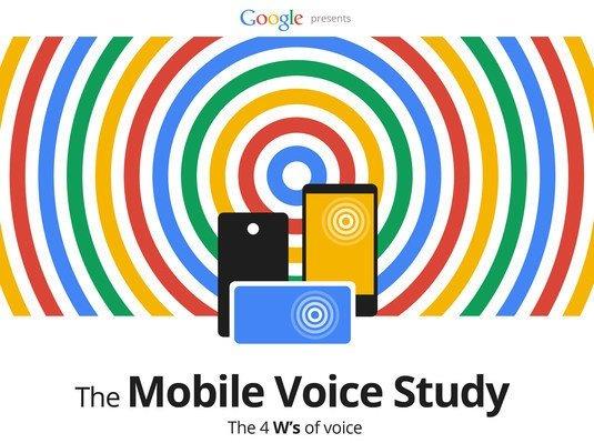 Google Mobile Voice Study Infographic