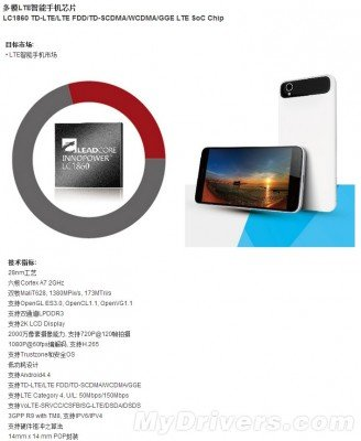 LC1860 xiaomi low cost