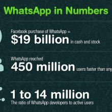 WhatsApp-birthday-infographic (1)