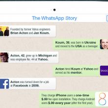 WhatsApp-birthday-infographic (3)