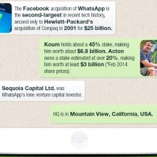 WhatsApp-birthday-infographic (4)