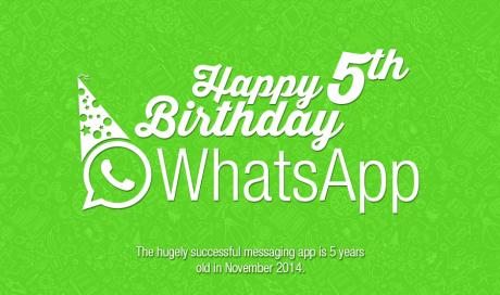 WhatsApp birthday infographic