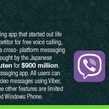 WhatsApp-birthday-infographic (9)