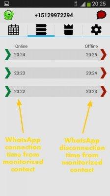 WhatsDog-2