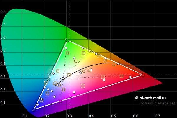MX4 Color