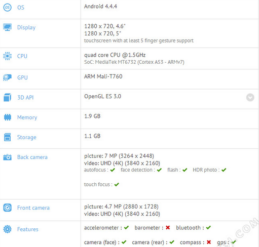 Specs-from-the-GFX-Benchmark-site