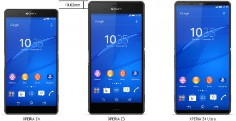 Sony xperia z4 si xpoeria z4 ultra