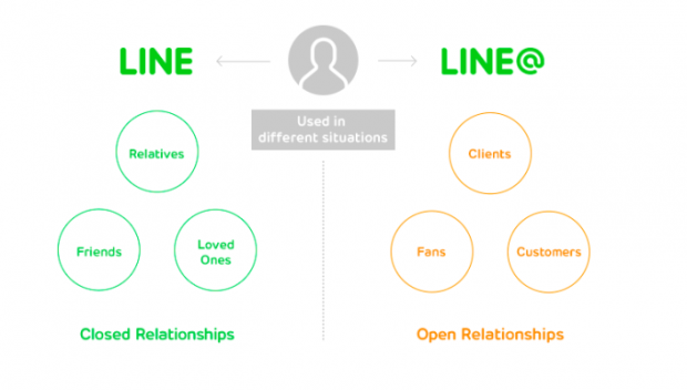 Line-business