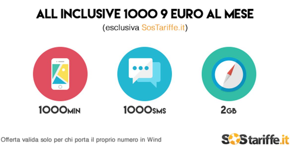 Wind All Inclusive 1000: 2 GB, 1000 SMS e 1000 minuti esclusiva per SOStariffe.it