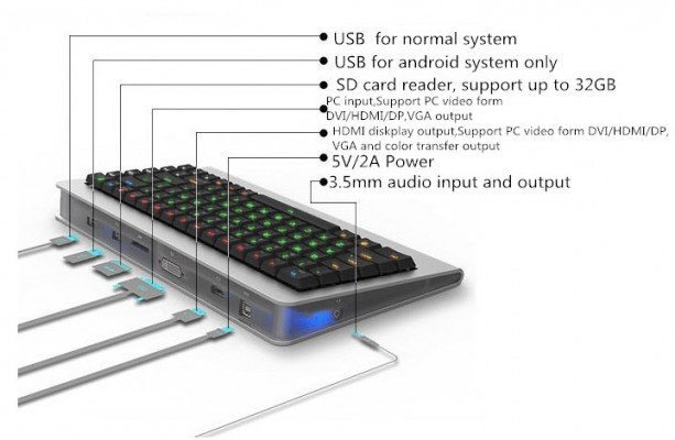 oneboard1