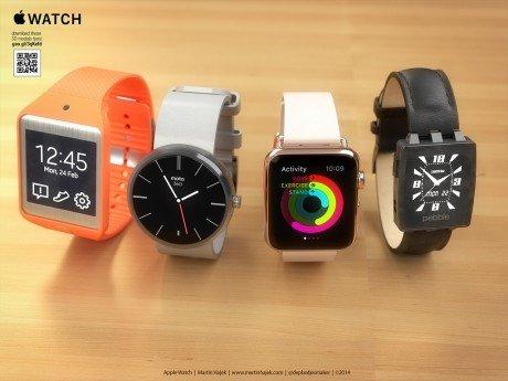 Apple Watch VS B