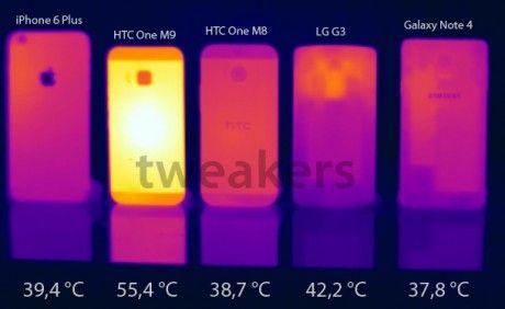 HTC One M9 Warm