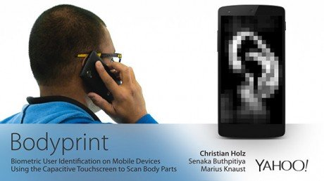 Bodyprint
